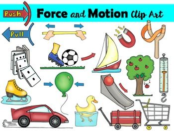 Force and Motion Clip Art.
