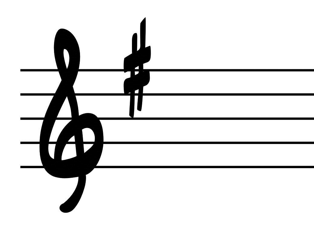 The Power and Persuasion of Musical Scales.