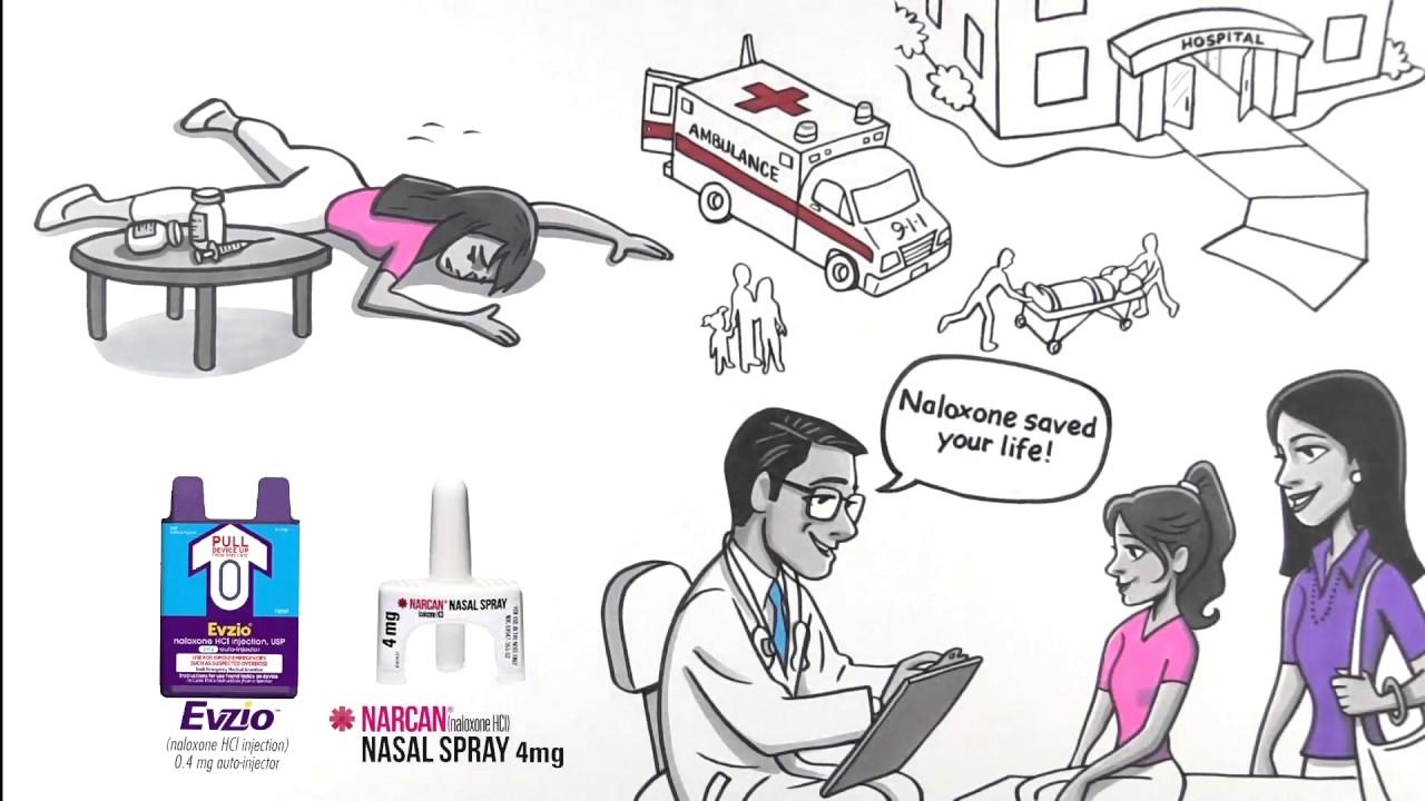Naloxone HCl injector.