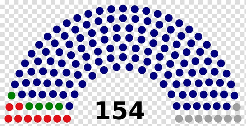 Kenya National Assembly Parliament Election National Party.