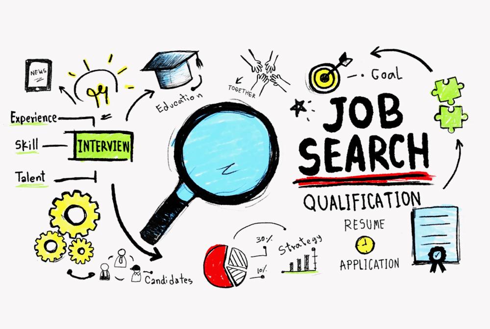 Job Resources.