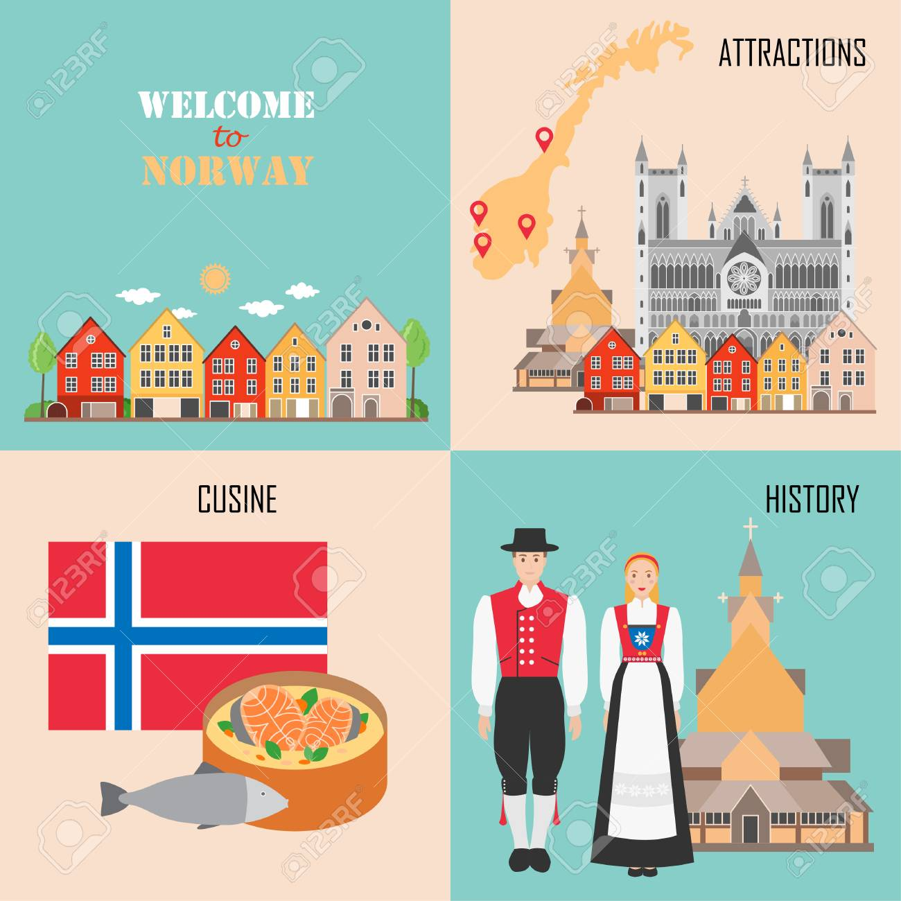 Norway set with Bergen wooden houses, traditional cuisine, history...