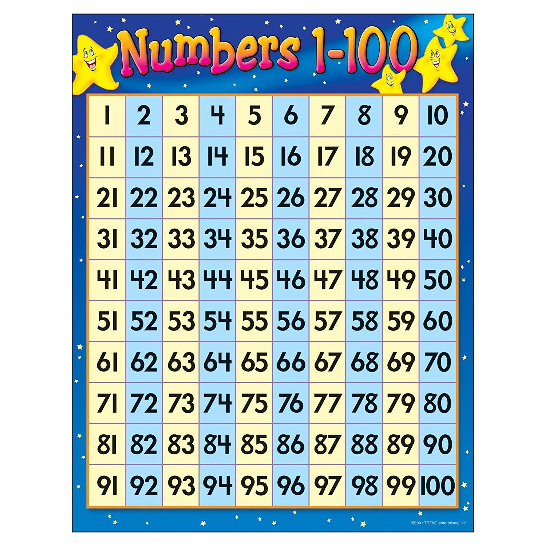 TREND enterprises, Inc. Numbers 1.