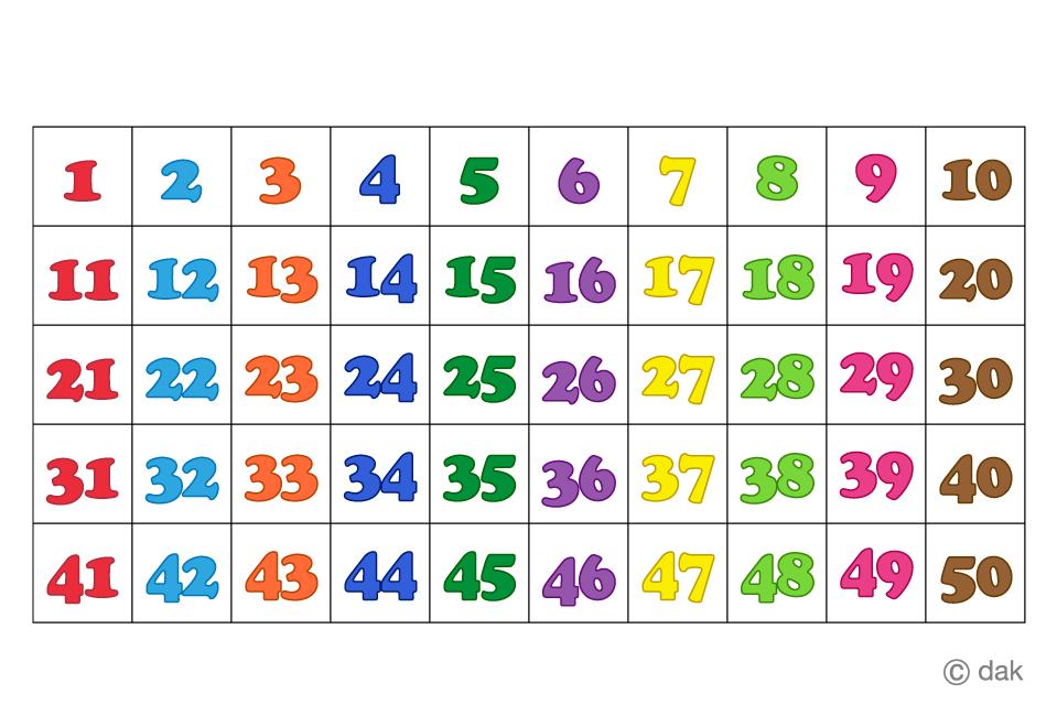 100 Chart (1.