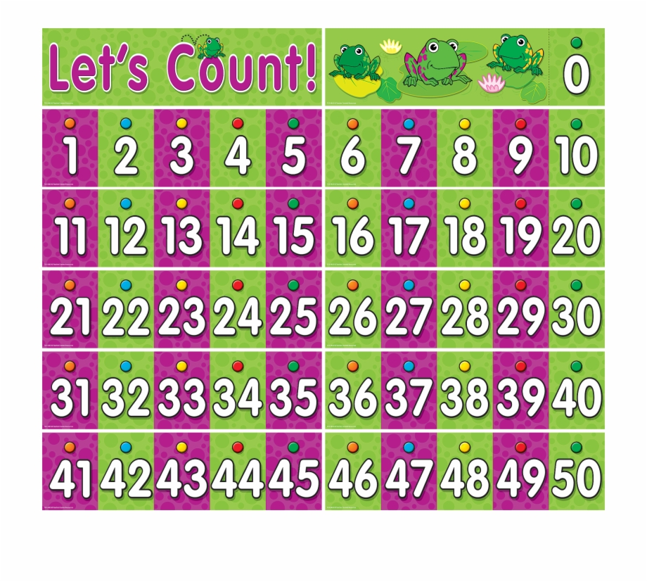 Numbers 1 To 50 Chart Free PNG Images & Clipart Download #2241217.
