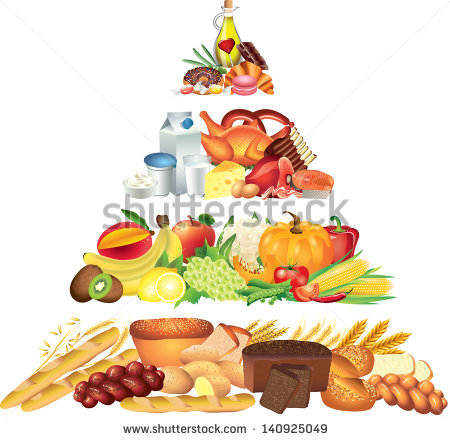 Carbohydrate Protein And Fat Stock Images, Royalty.