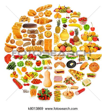 Stock Photograph of Food pyramid with lots of items k7260939.