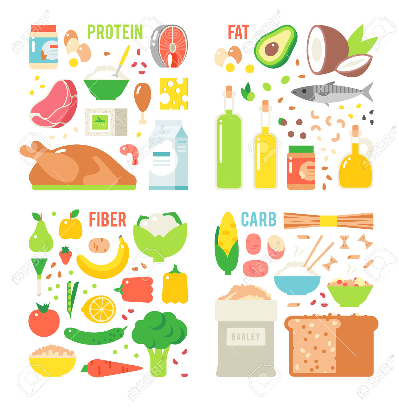 8,900 Carbohydrate Stock Illustrations, Cliparts And Royalty Free.