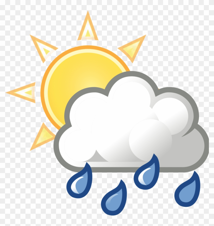Weather Sun Clouds Rain.