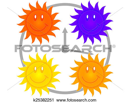 Clipart of Four times of a day k25382251.
