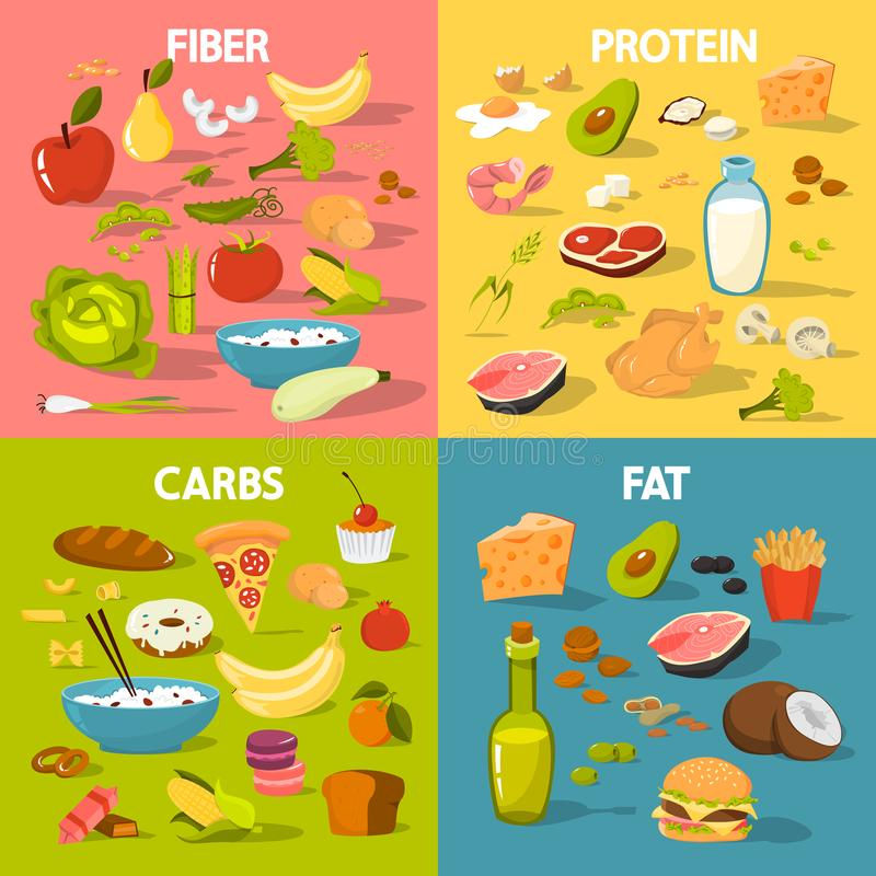 Food Groups Stock Illustrations.