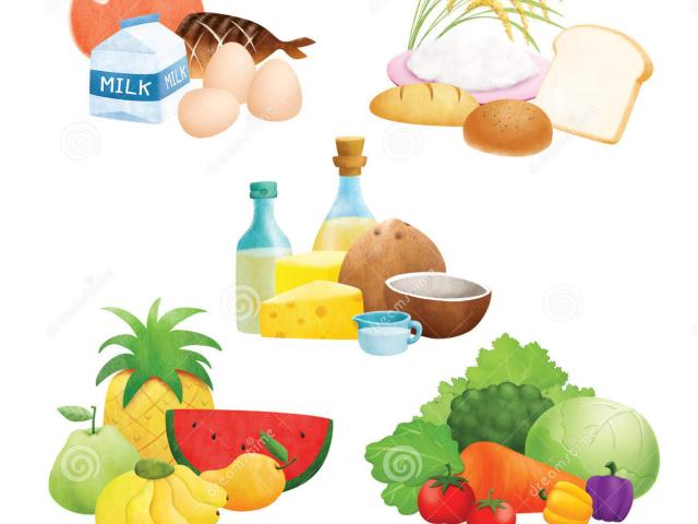 Food Groups Clipart 2.