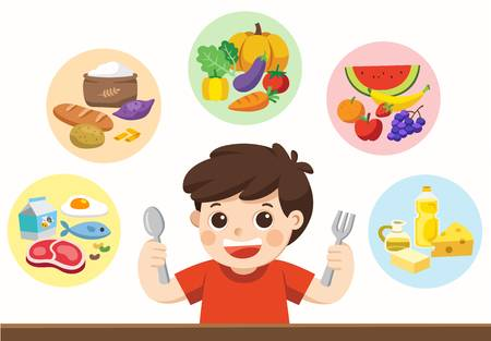 62,469 Food Groups Stock Vector Illustration And Royalty Free Food.