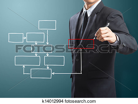 Clipart Of Man Writing Out A Flow Chart.