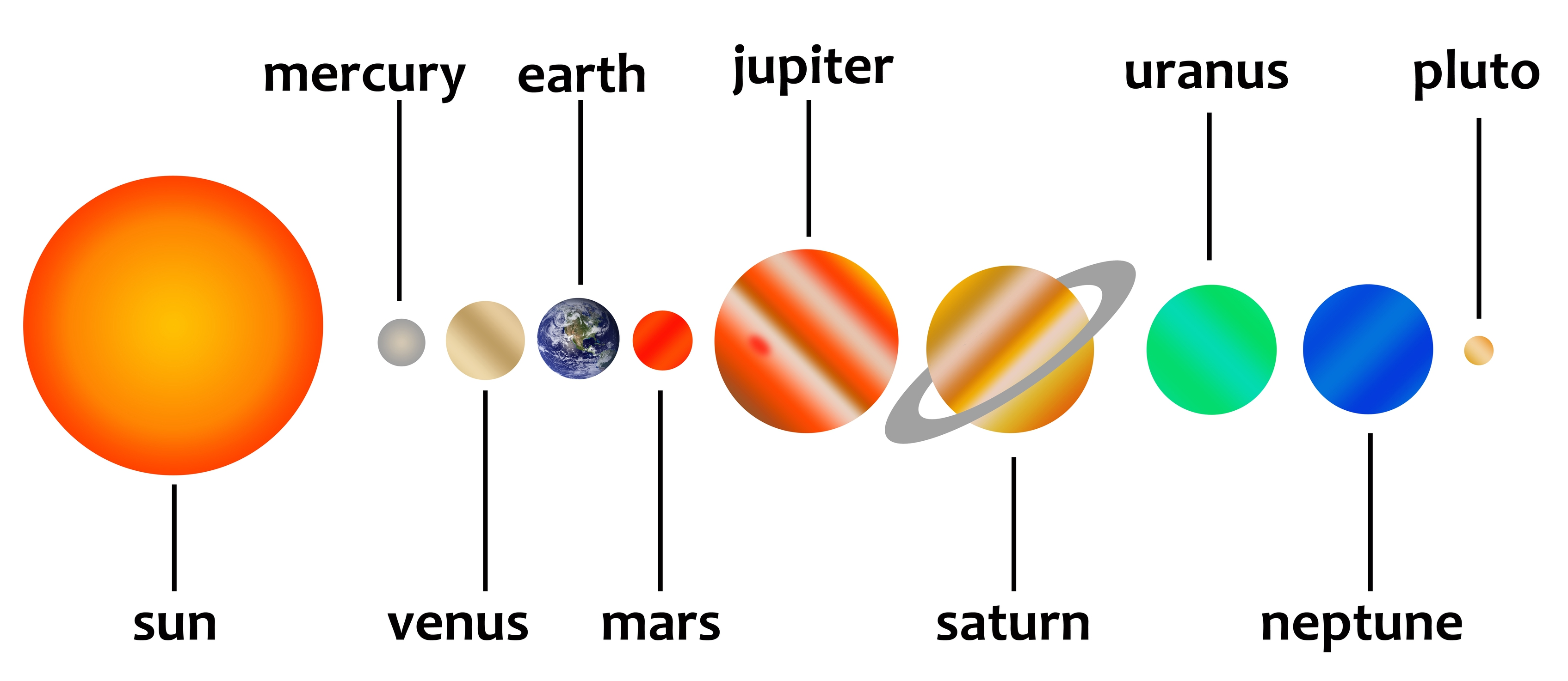 The 9 Planets Clipart#2129698.
