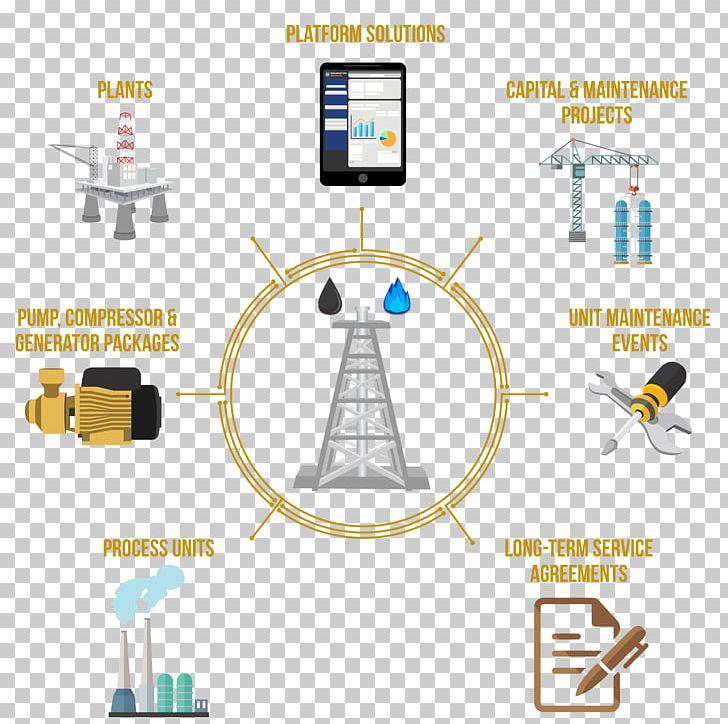 Oil Refinery Process Flow Diagram Petroleum Natural Gas PNG.