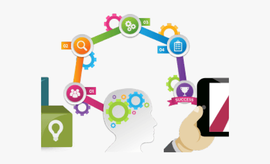 Online Marketing Clipart Digital India.