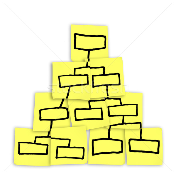Org Chart Pyramid Chart Drawn on Sticky Notes stock photo.