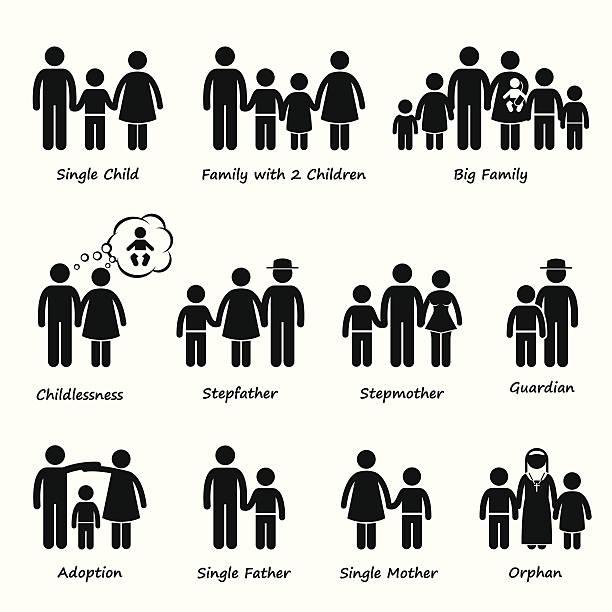 Best Orphan Illustrations, Royalty.