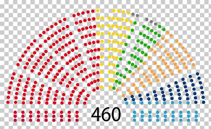 Sejm Senate of Poland Lower house Parliament of Poland.