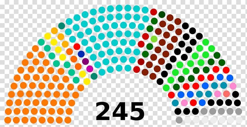 Government of India Indian Rajya Sabha elections, 2018.