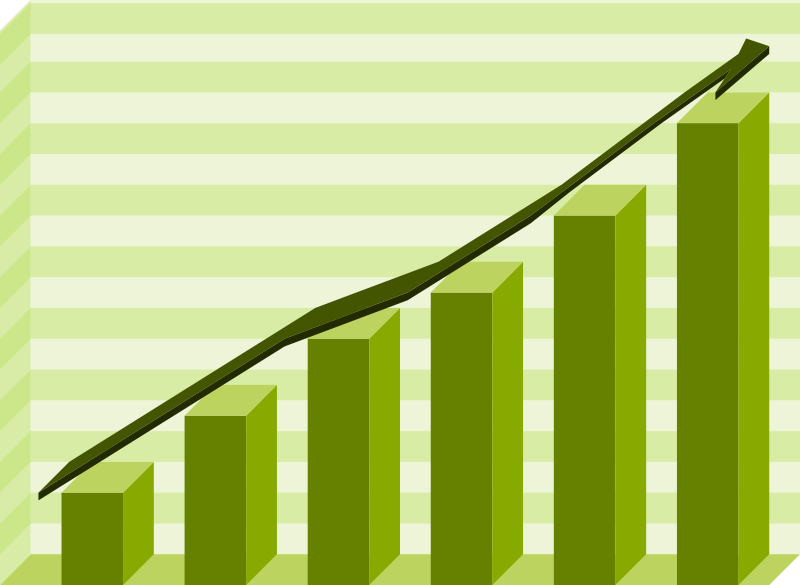 Free Clipart: Performance Graph.