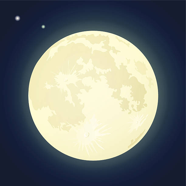 The moon clipart 1 » Clipart Station.