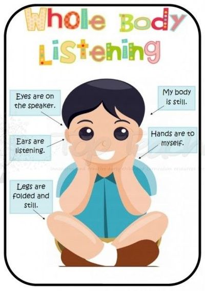 whole body listening poster / Preschool items.