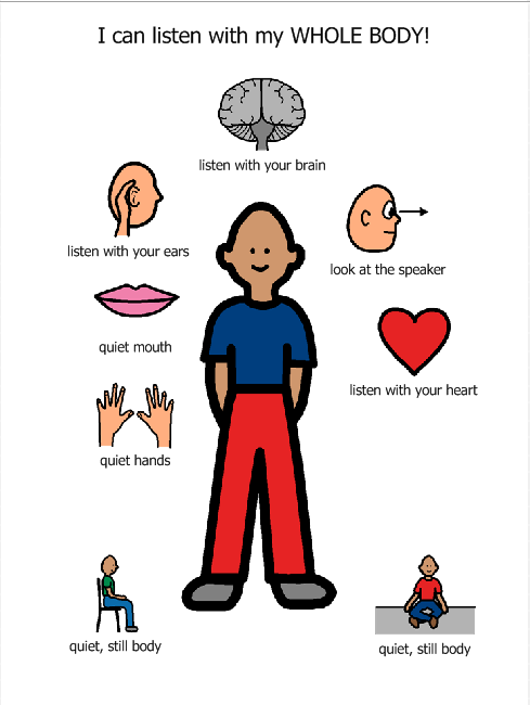 whole body listening template.