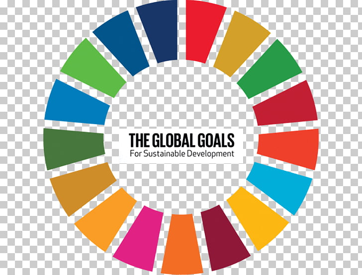Sustainable Development Goals United Nations Development.