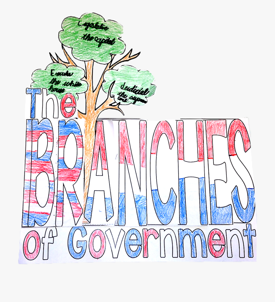 Conway\'s Constitution Page Legislative Branch Job.