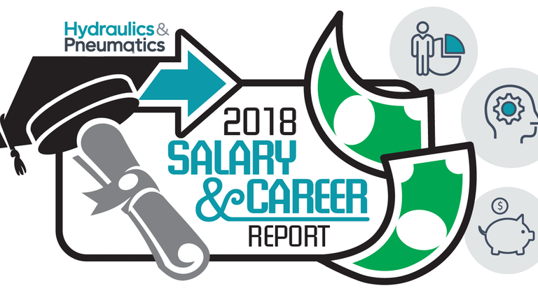 2018 Salary and Career Report: Part 1, Satisfaction.