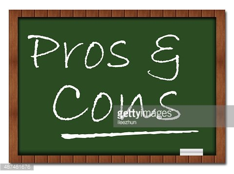 Pros and Cons Classroom Board premium clipart.