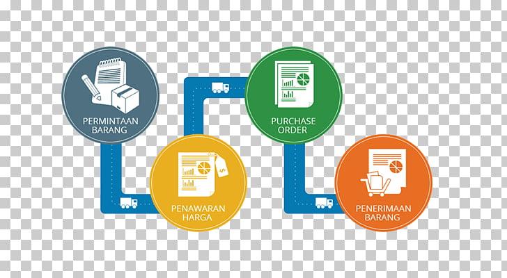 Purchasing Organization Goods Business Procurement, Business.