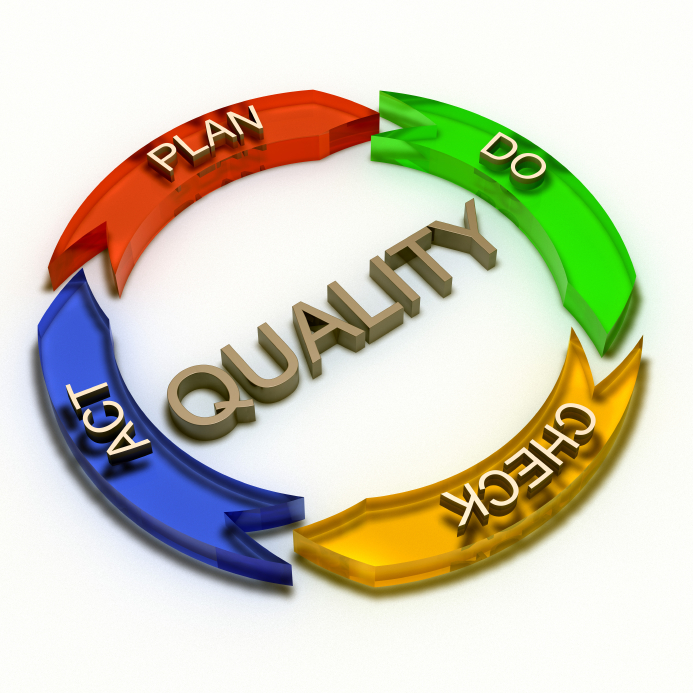 Free Quality Assurance Cliparts, Download Free Clip Art, Free Clip.