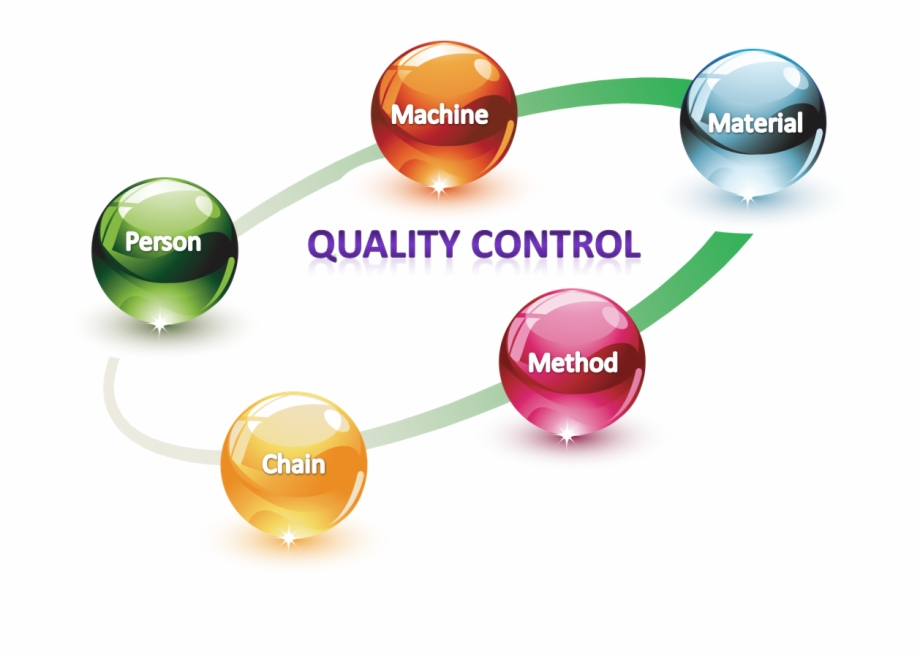Quality Assurance Png Pic.