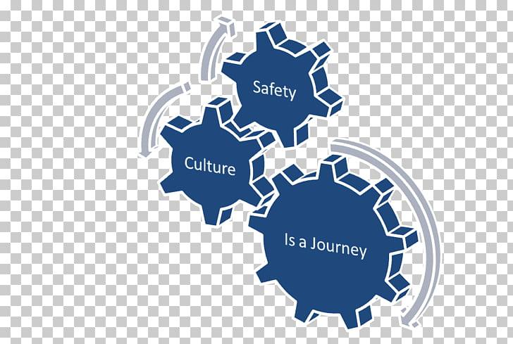 Business process Change management Company Organization.