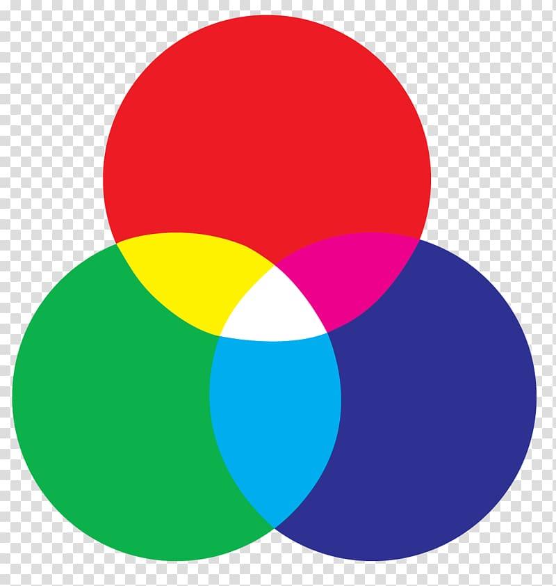 Light Color wheel RGB color model RGB color space, Colors.
