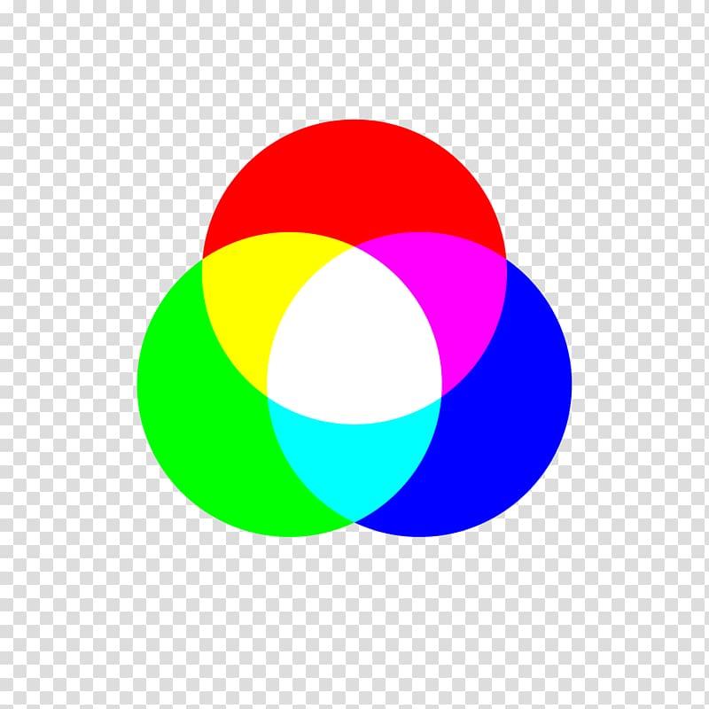 RGB color model Color chart Primary color, Colors.