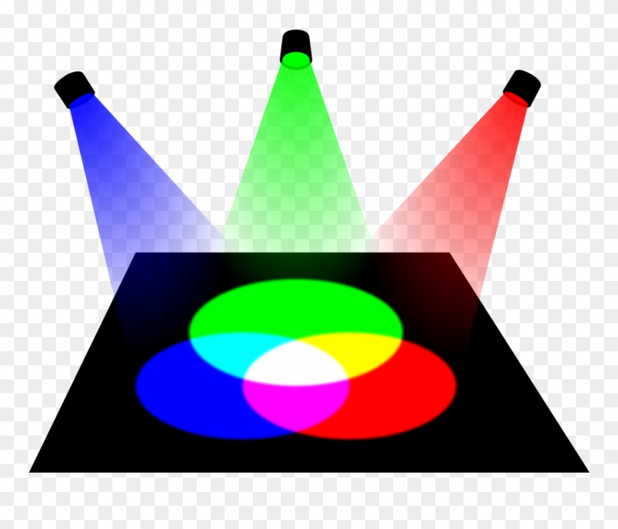Additive Color Rgb Color Model Color Wheel Subtractive.