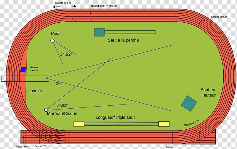 Athletics field Track & Field All.