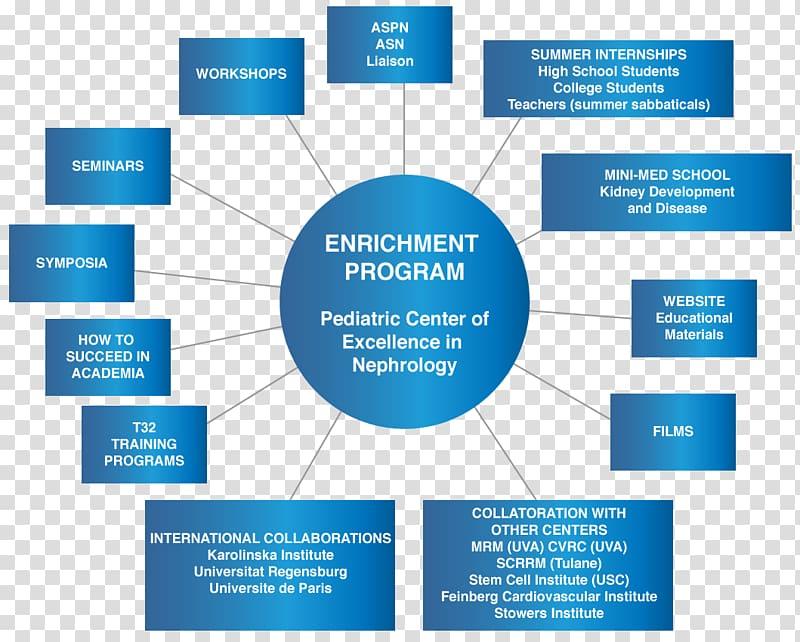 Public Relations Organization Advertising Communication.