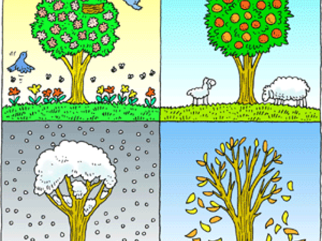 Spring Season Clipart Free Download Clip Art.