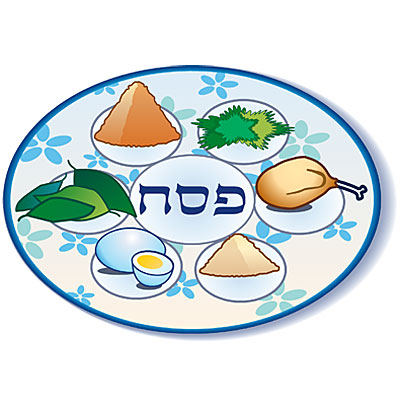 Passover clipart seder plate, Passover seder plate.