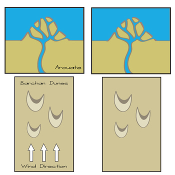 Earth Science Clip Art.