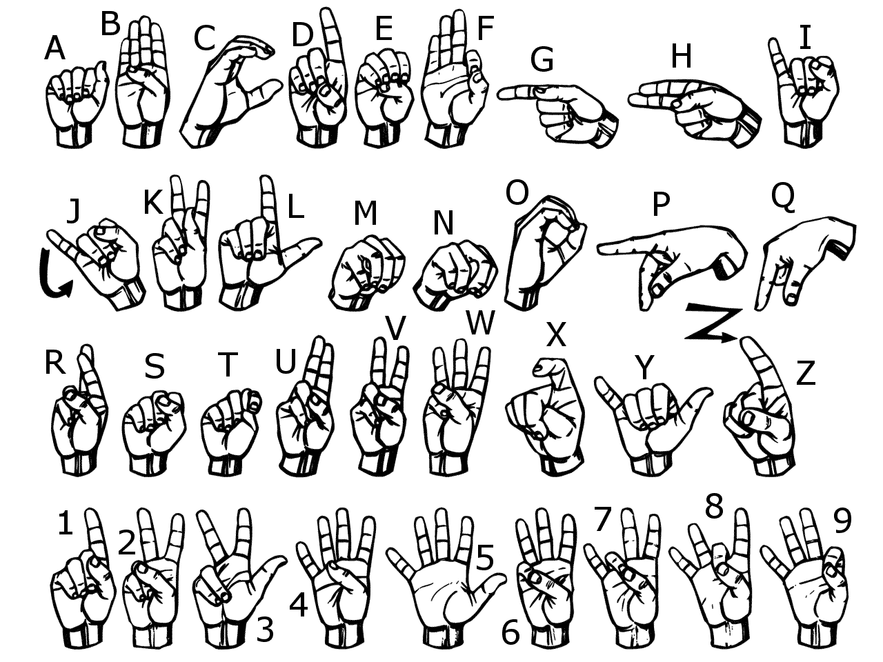 Sign Language.