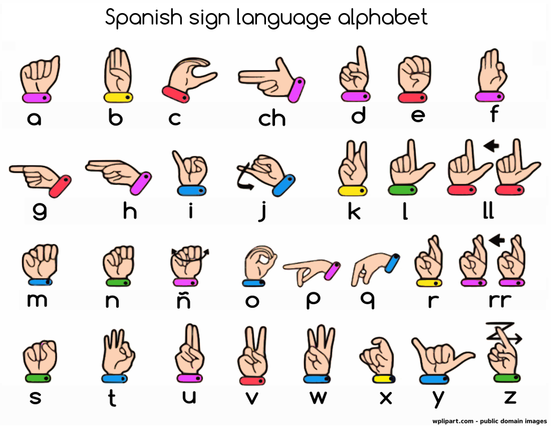 Clipart Sign Language Alphabet.