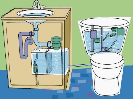 17 Best ideas about Aqua Water Filter on Pinterest.