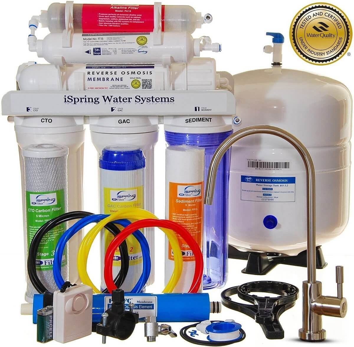iSpring RCC7AK 6 Stages 75GPD Under Sink Water Filter System.