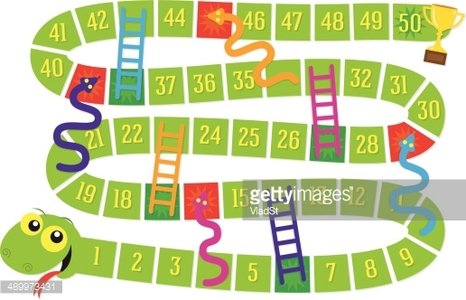 Snakes and Ladders Board Game premium clipart.